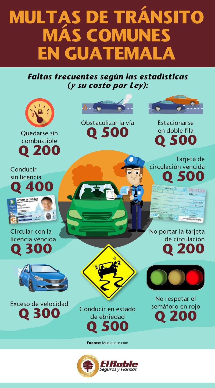 Multas de tránsito más comunes en Guatemala